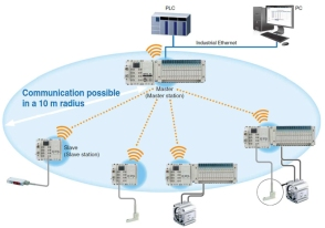 ohlheiser blog ex600 wiring diagram